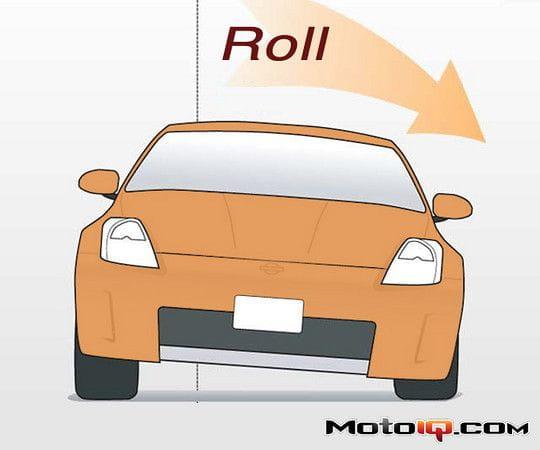 Body Roll-01 kontrola ruchów nadwozia