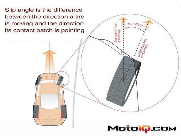 slip angle-M balans nadwozia