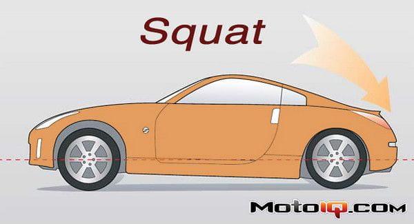 squat - 01 kontrola ruchów nadwozia