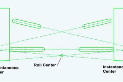 roll-center-m