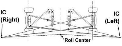roll_center-s
